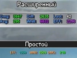 Efficiency calculator wot