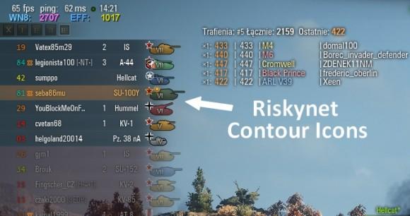 Riskynet-580x306