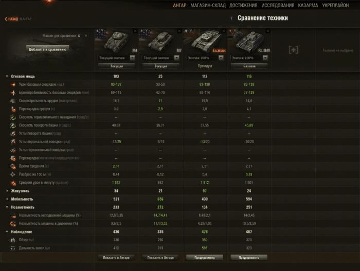 sravnenie-tankov-0-9-16-700x528